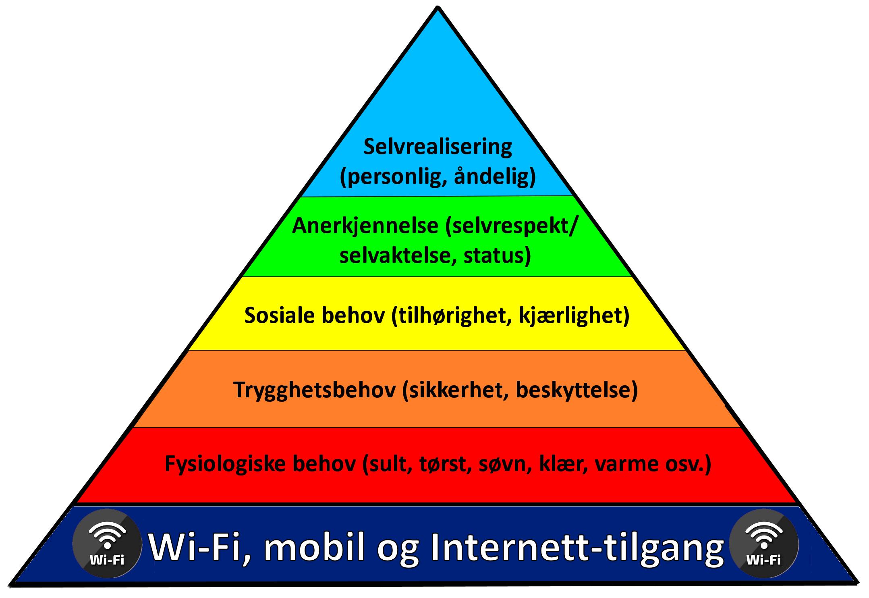 Stikkord: datasikkerhet Blogg.brr.no